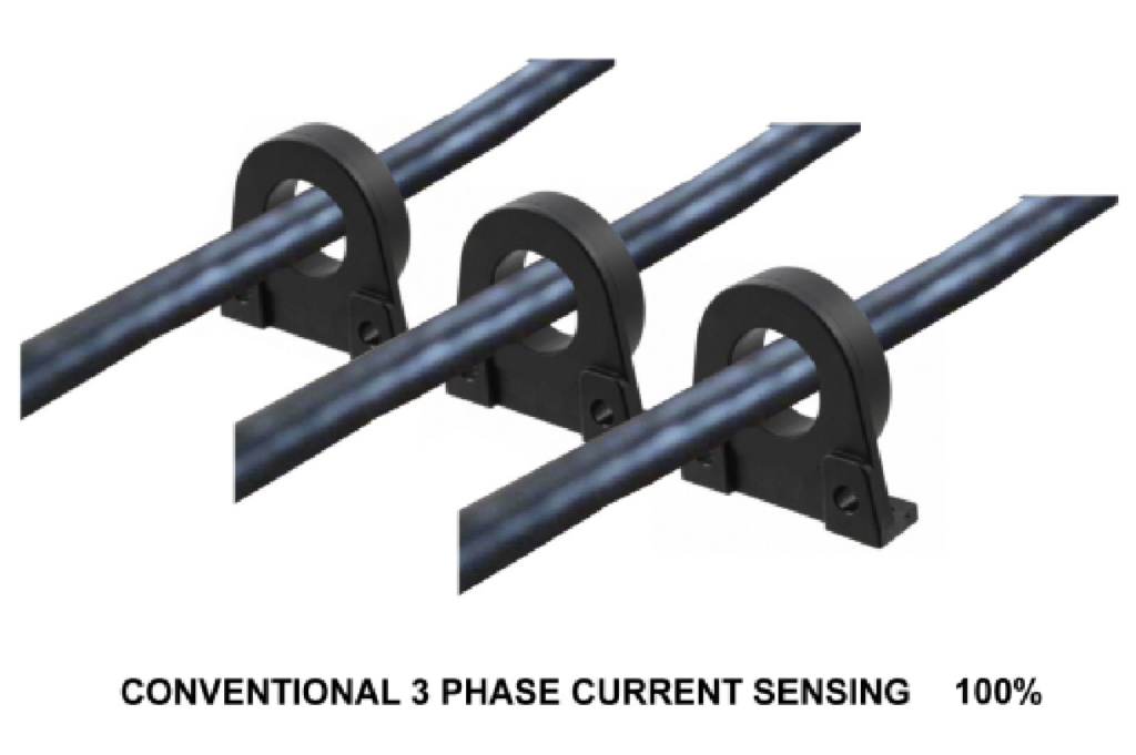 Conventional 3 Phase Current Sensing 100%