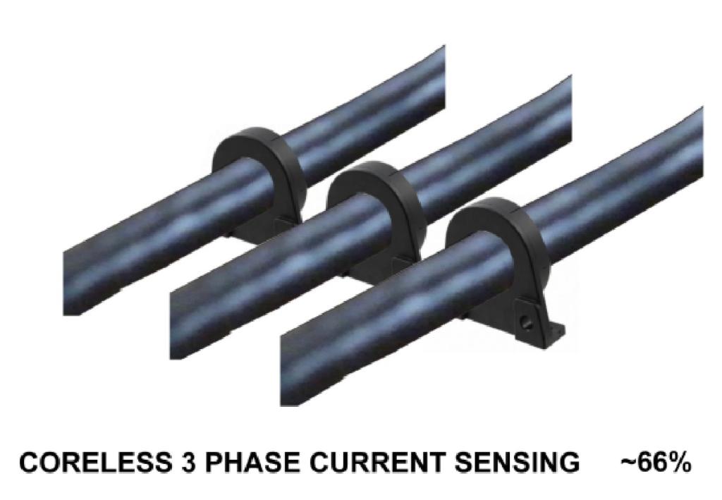 Coreless 3 Phase Current Sensing ~66%